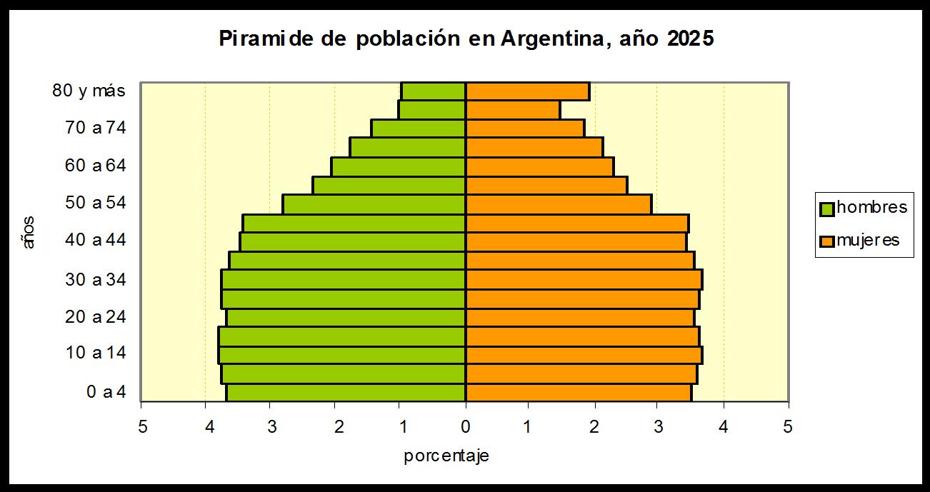 pirámide 2 - copia