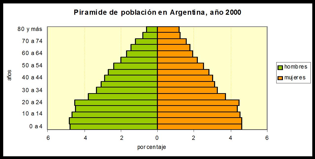 piramide 1 - copia