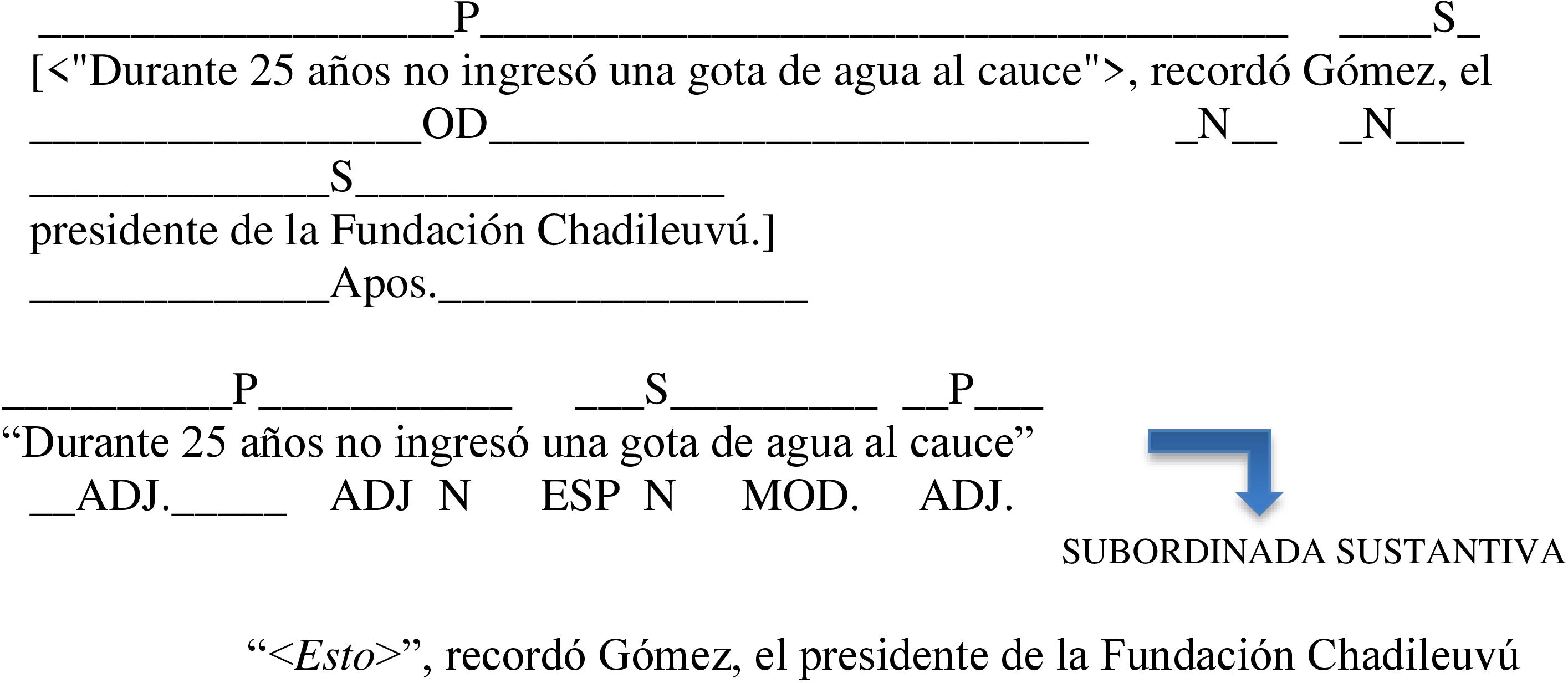 oración-19-cap-3_c