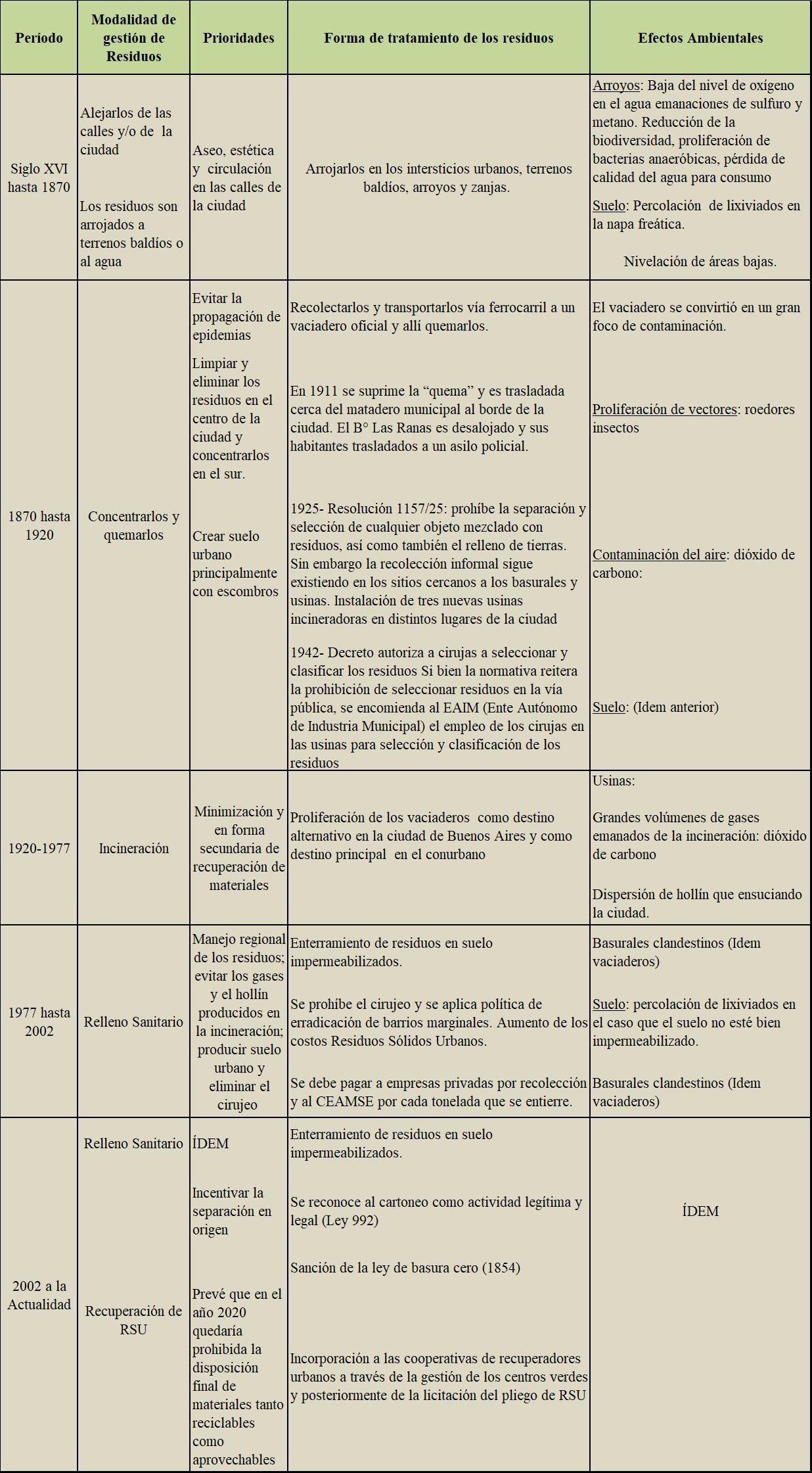 El trabajo y la organización en el mundo cartonero | Del trabajo ...