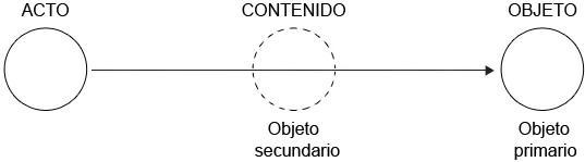 intencionalidad-Twardowsiki.jpg