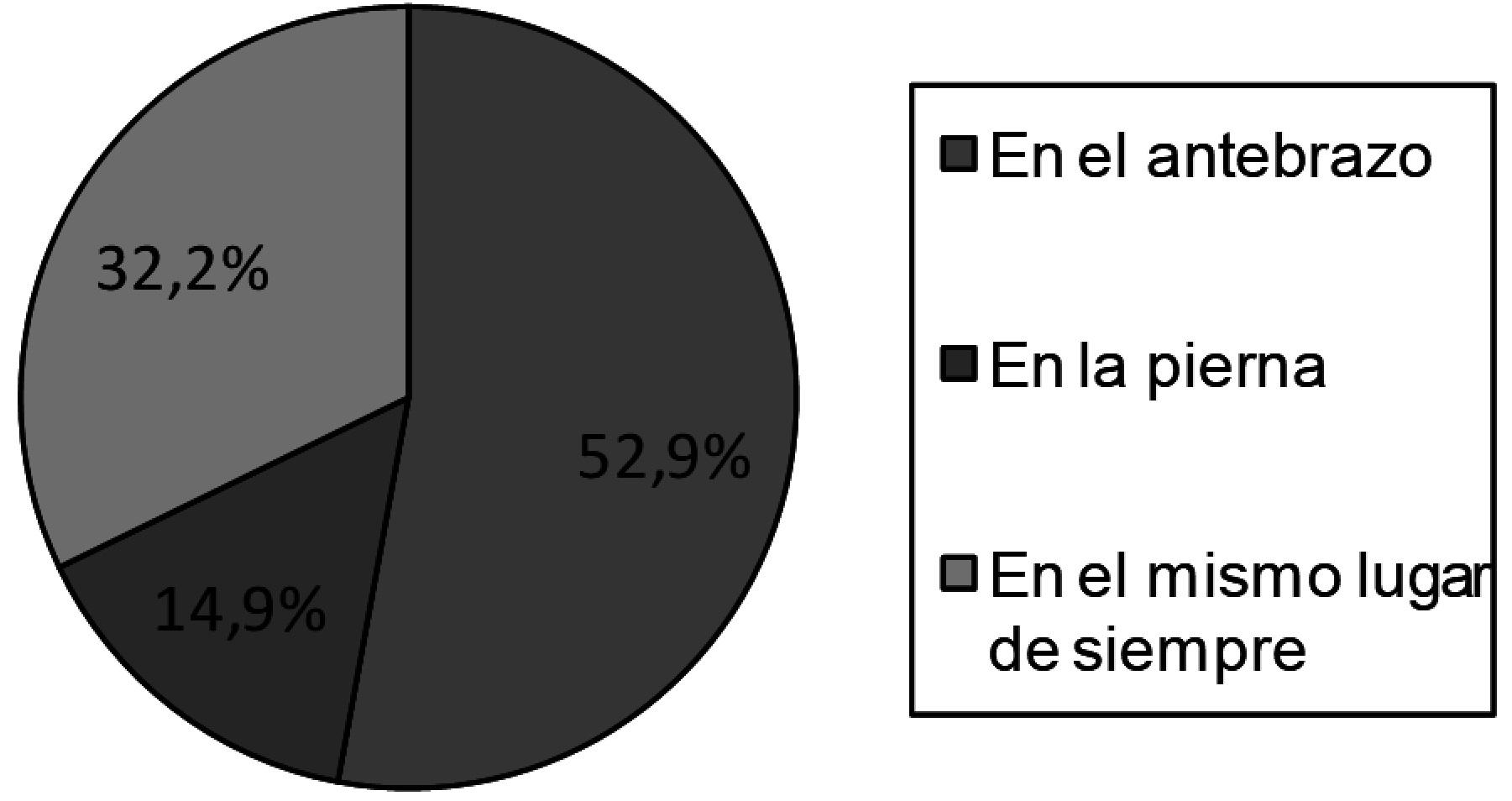 graf5