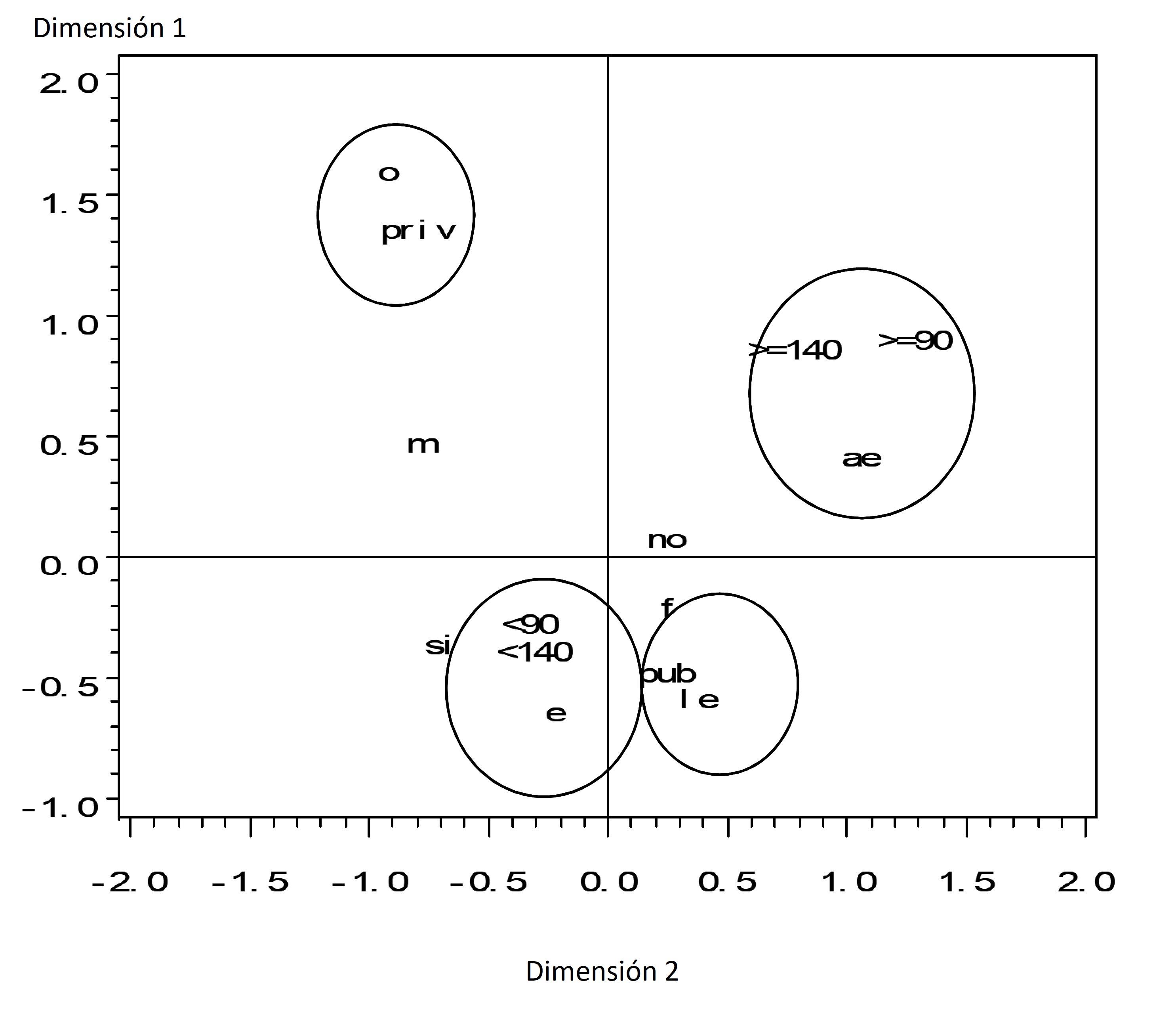 graf9-1