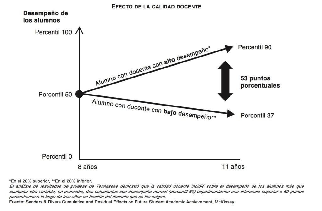 cuadro 1 ponencia 2