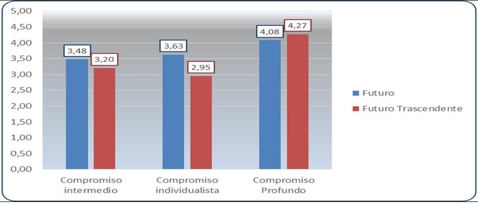 grafico 1 - ponencia 5
