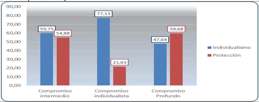 grafico 2 - ponencia 5