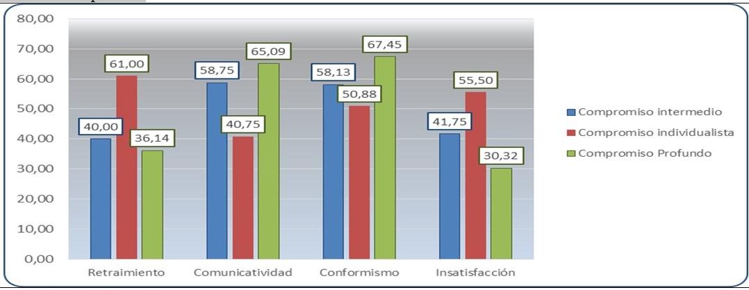 grafico 4 - ponencia 5