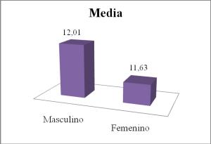 ponencia 12 - imagen 3