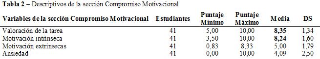 tabla 2 - ponencia 5