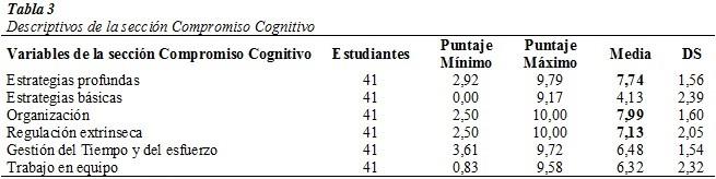 tabla 3 - ponencia 5