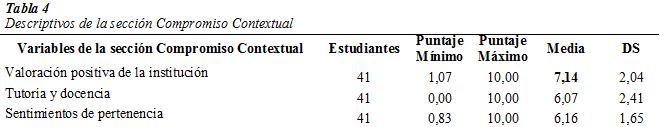 tabla 4 - ponencia 5
