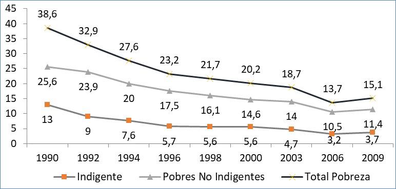 graf1 cap 5
