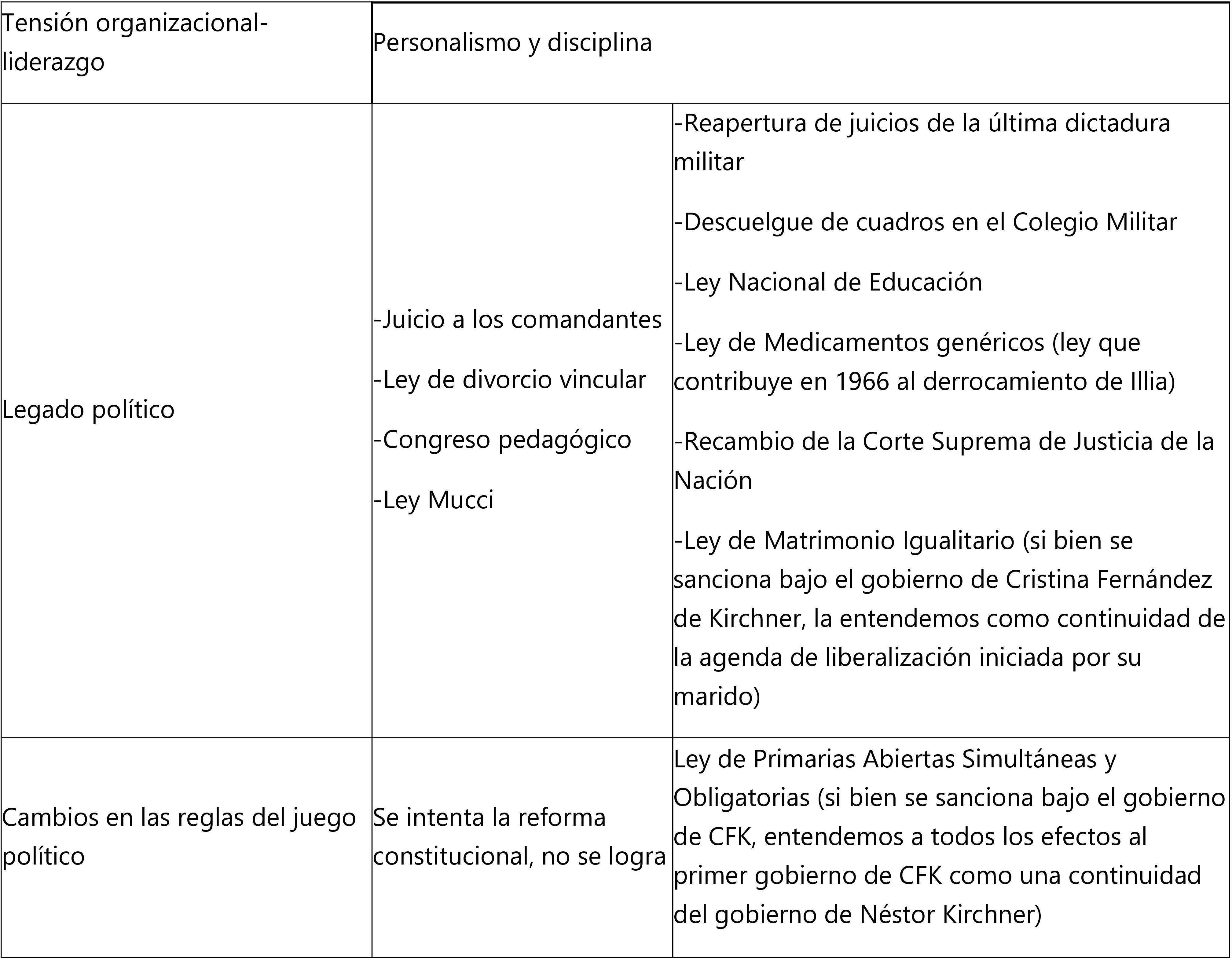tabla-cap-1_Laura2-2_c