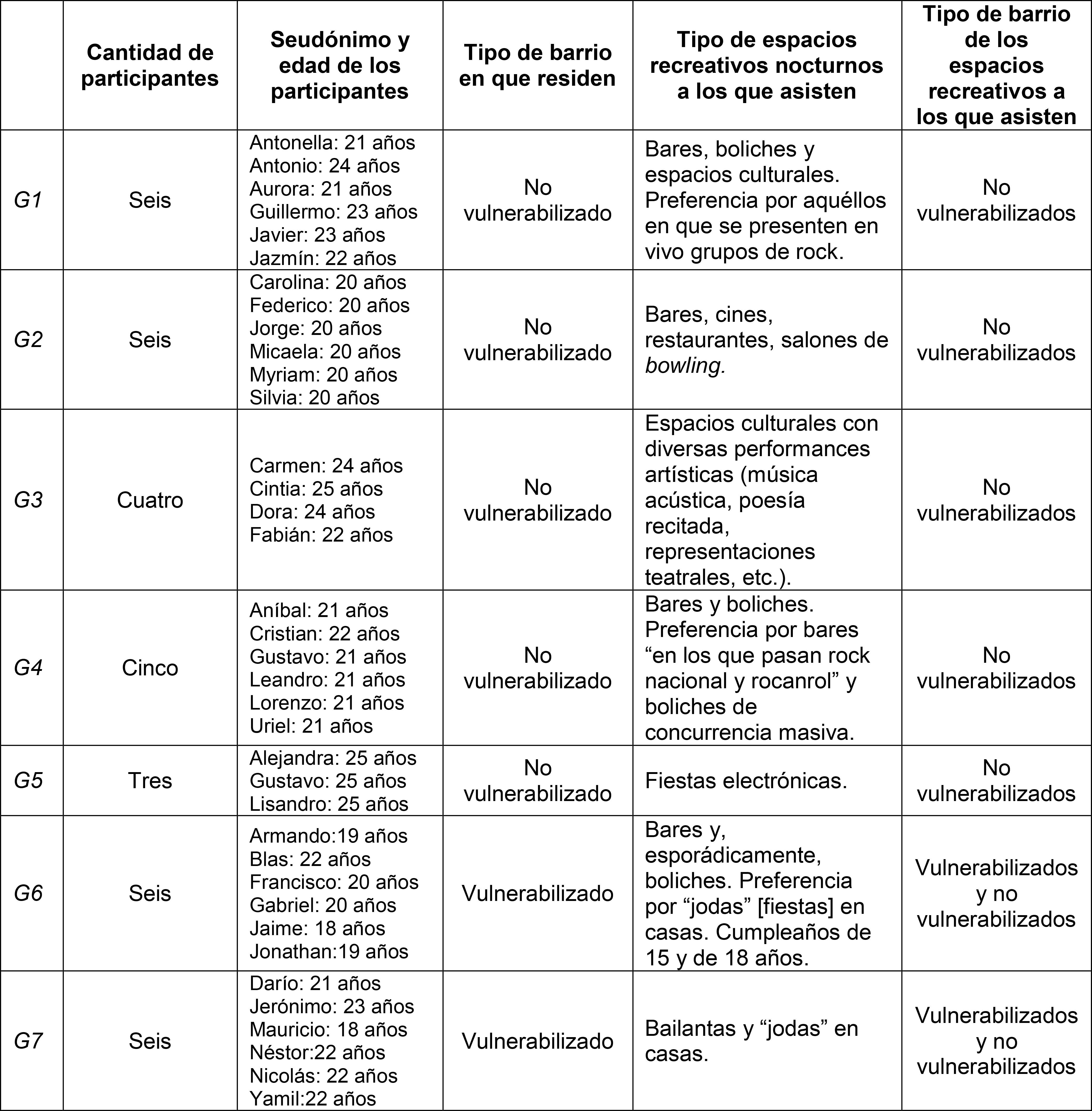 Tabla-capítulo-5-(grande)