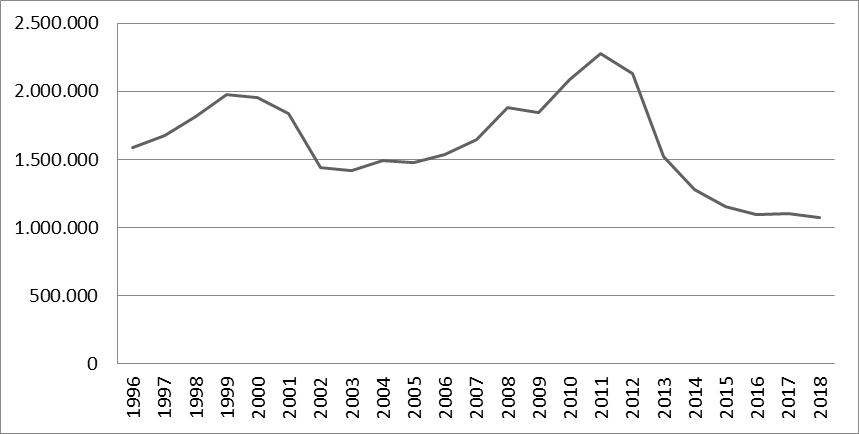 graf1 cap3