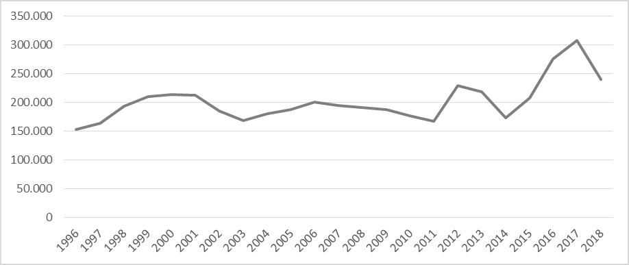 graf1 cap4