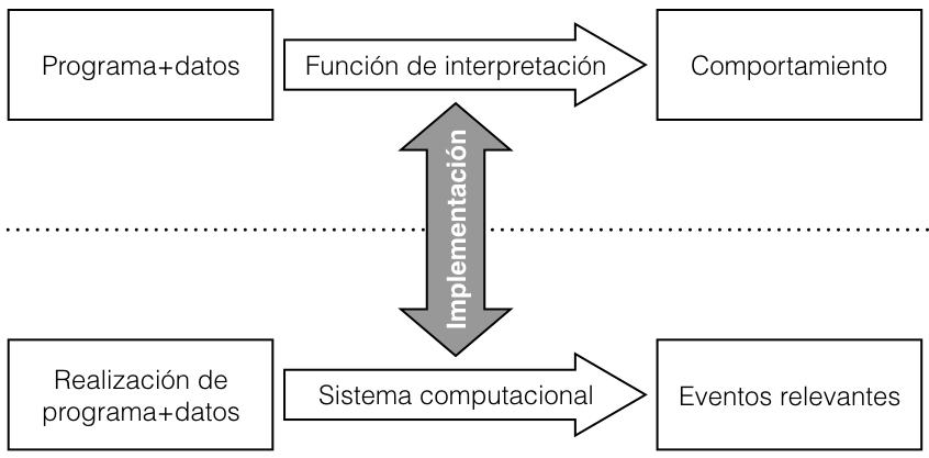imagen2 cap 2