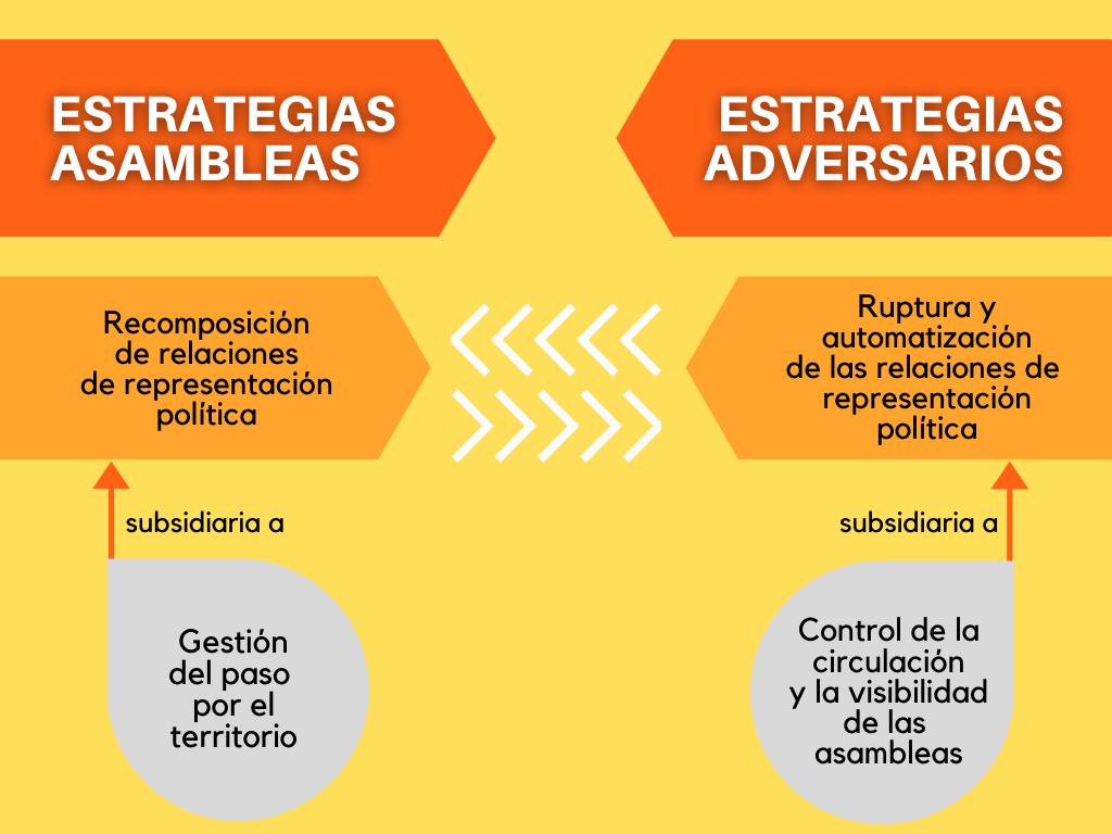 estrategias 1