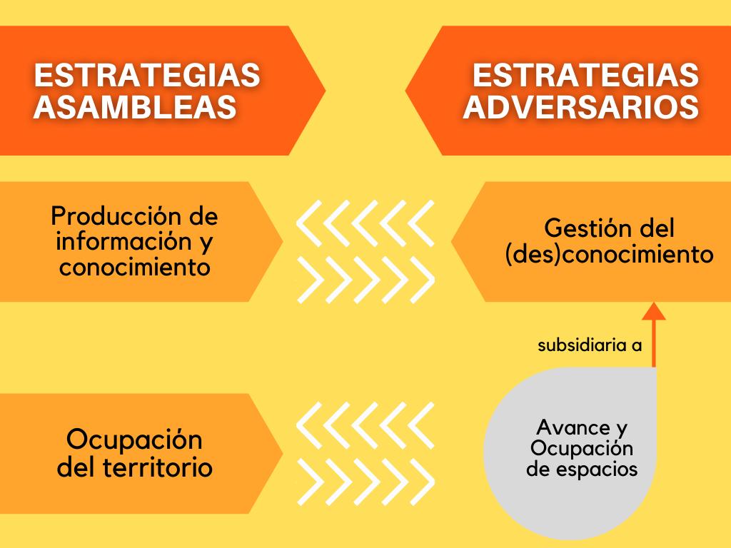 estrategias 2