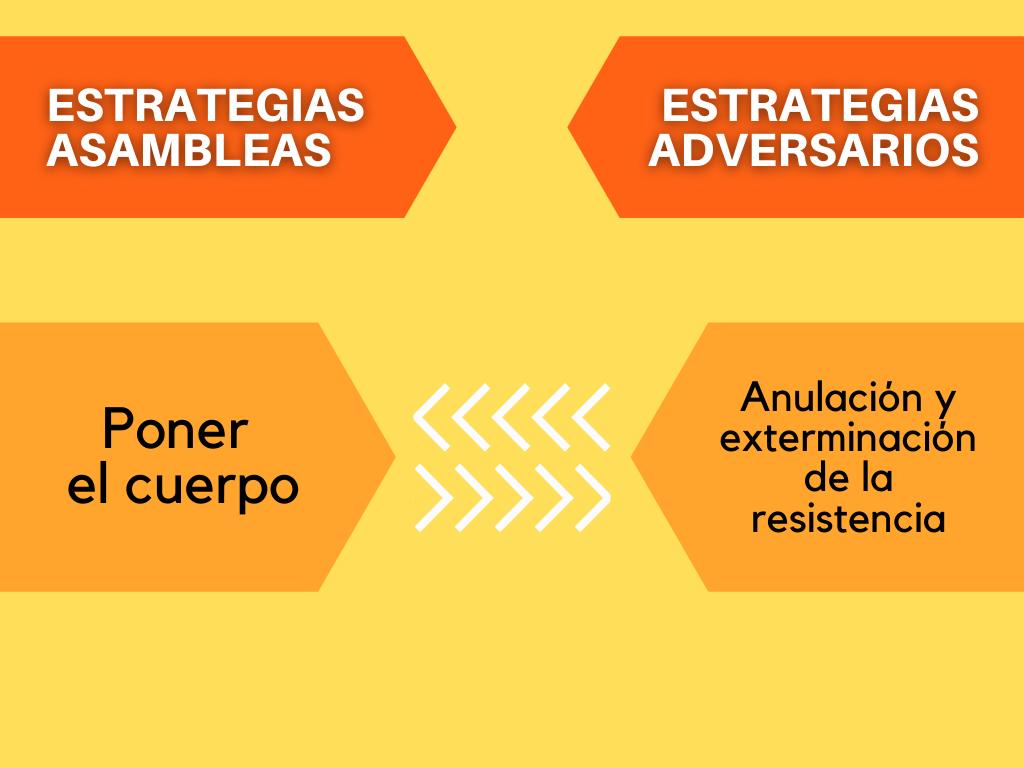 estrategias 3