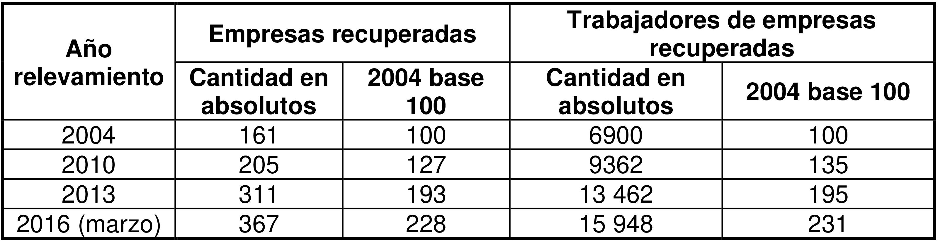 Kasparian_Tablas-y-figuras-1_c