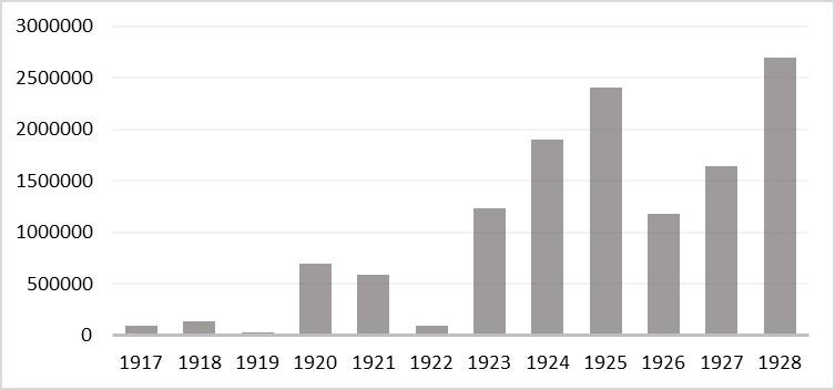 graf 2 cap 5