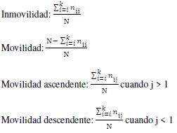 formulas_mov