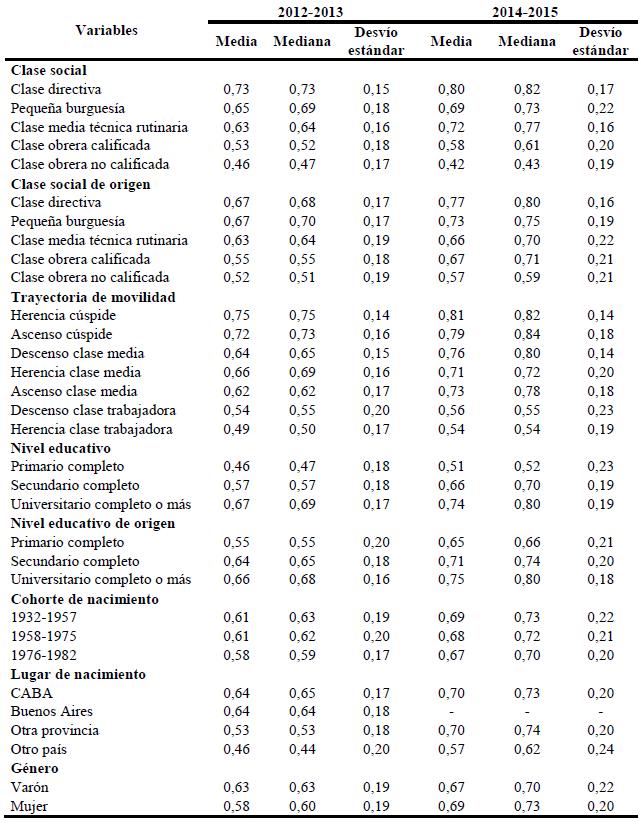 indice_tendencias