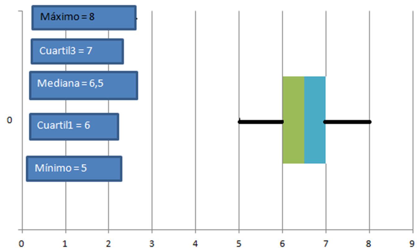 cap 4 gráfico 1