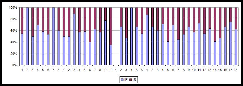 cap 4 gráfico 5