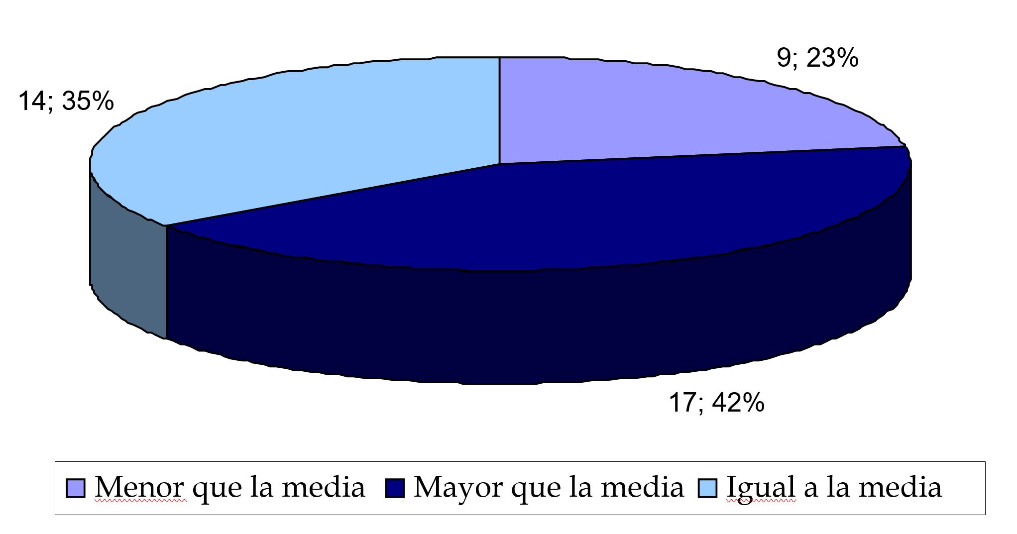 cap 5 gráfico 1