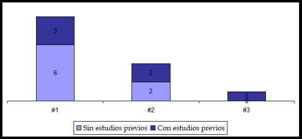 cap 5 gráfico 13