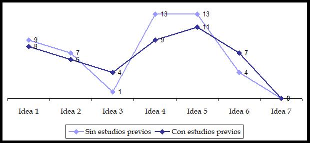 cap 5 gráfico 14