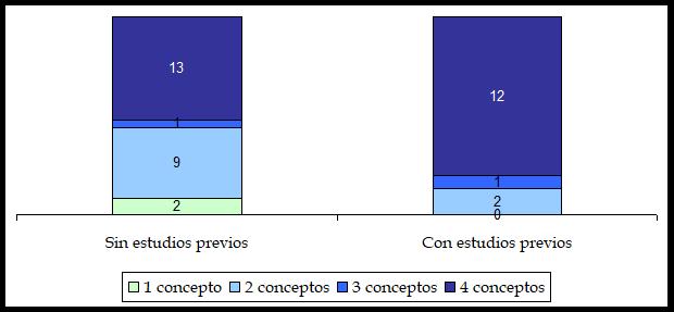 cap 5 gráfico 7