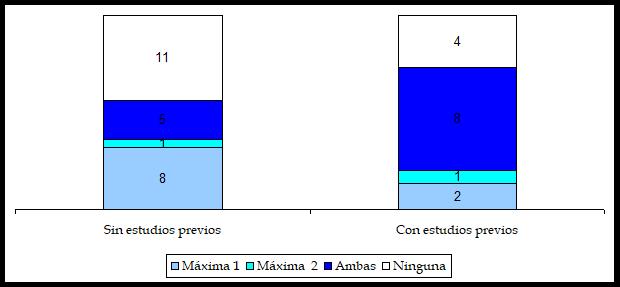 cap 5 gráfico 9