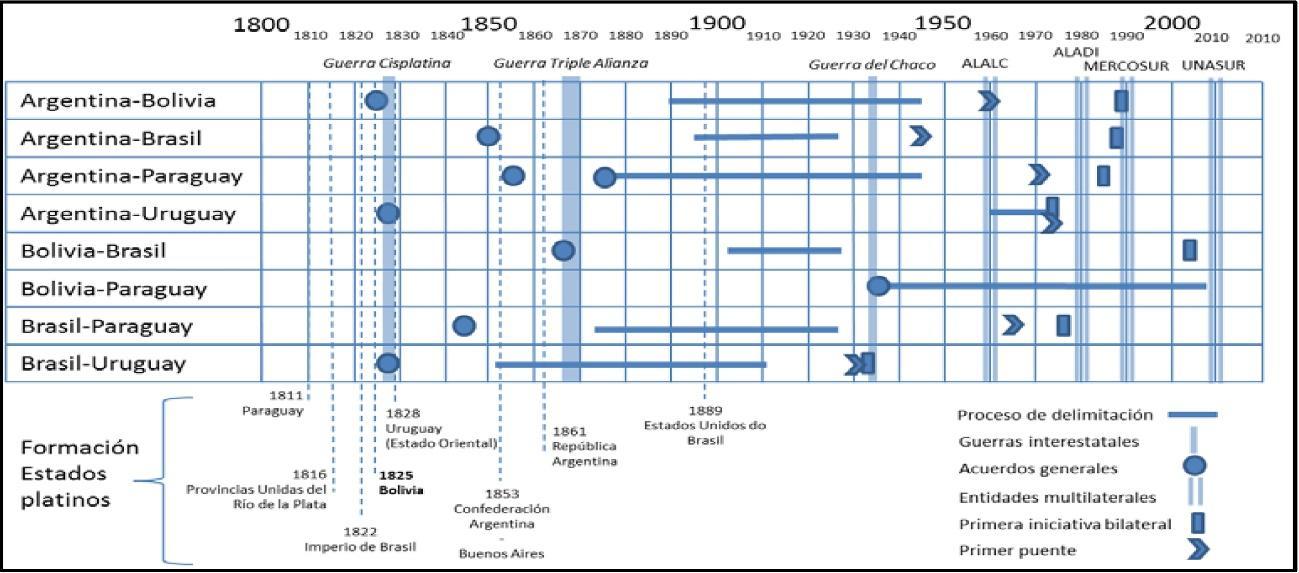 Imagen que contiene Gráfico  Descripción generada automáticamente