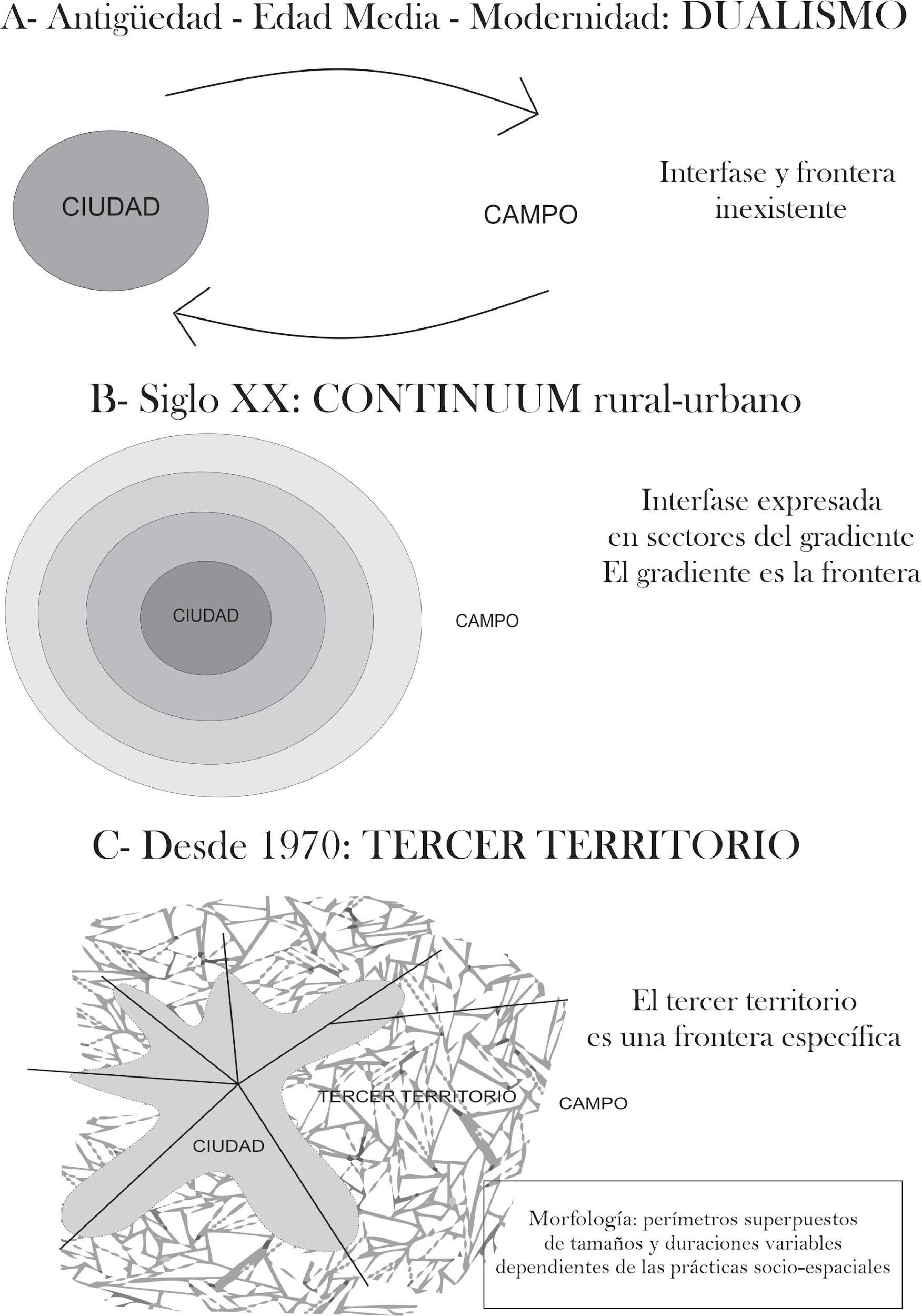 interfase-figura 1