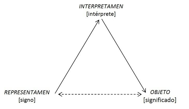 Fig 1_Semiosis.jpg