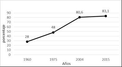 graf1cap15