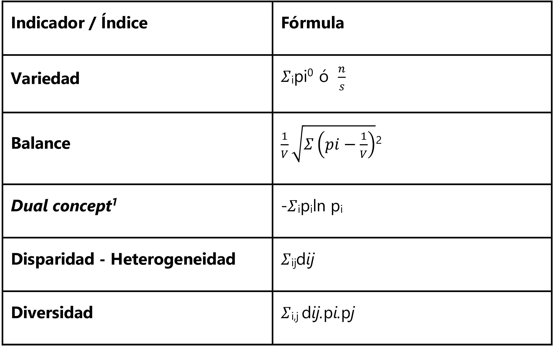 tabla-2-cruz1_c