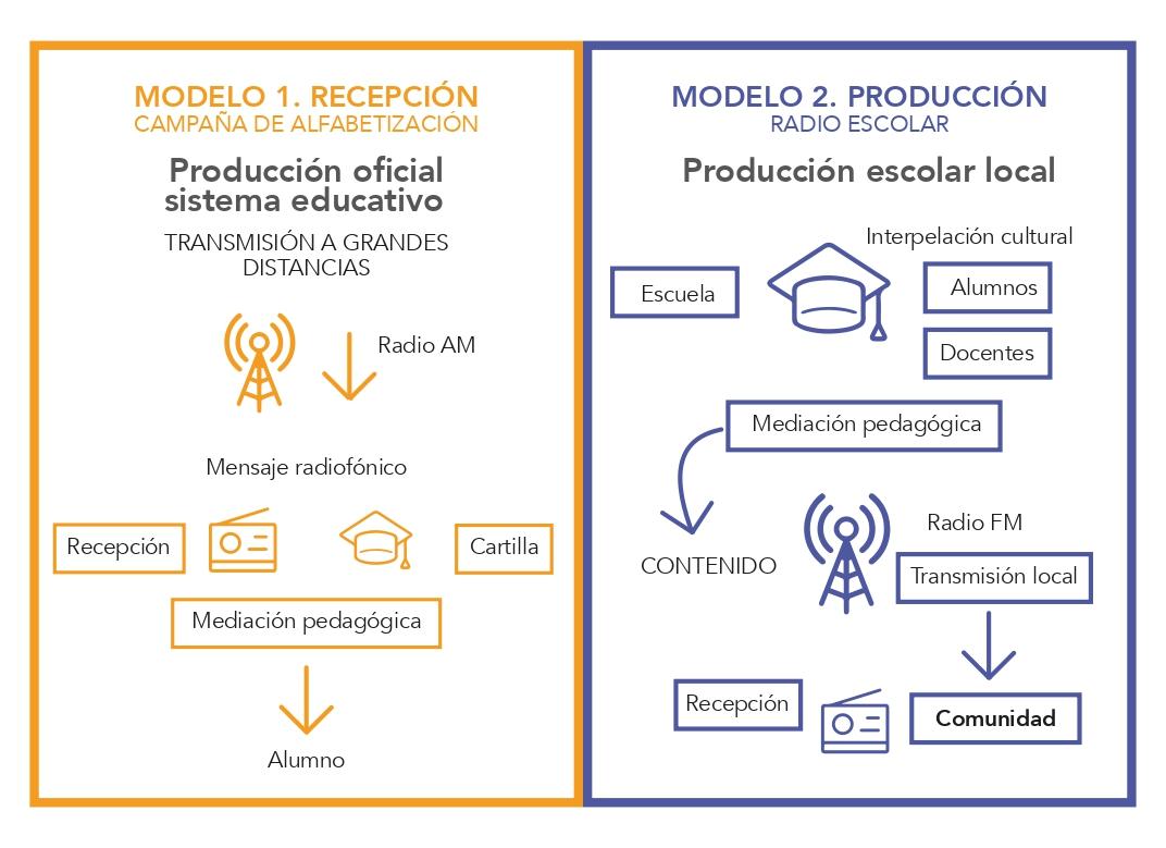 Modelos AM-FM-8_page-0001