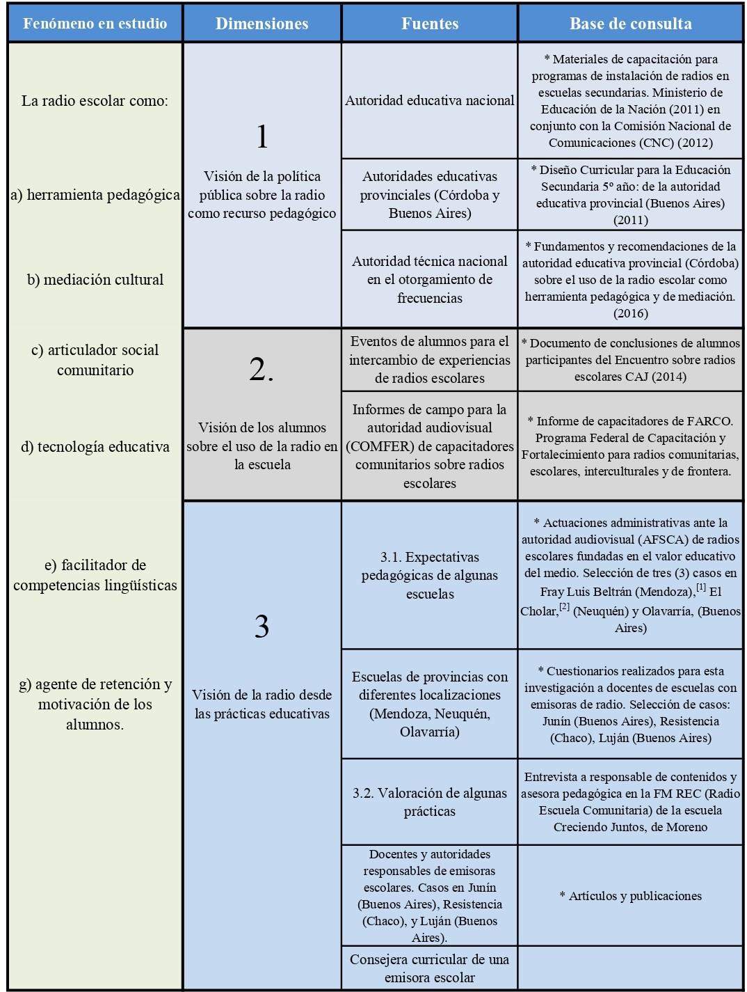 F:Titulo MaestriaMatriz dimensiones2.jpg