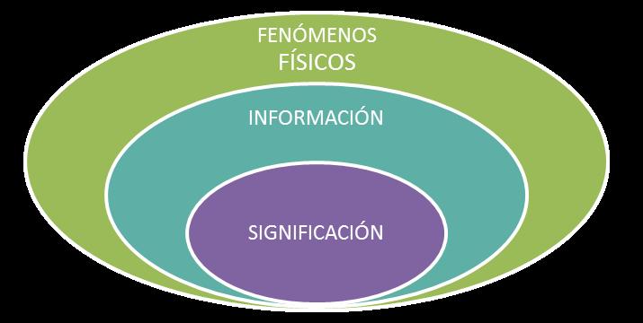 fig 3 cap1