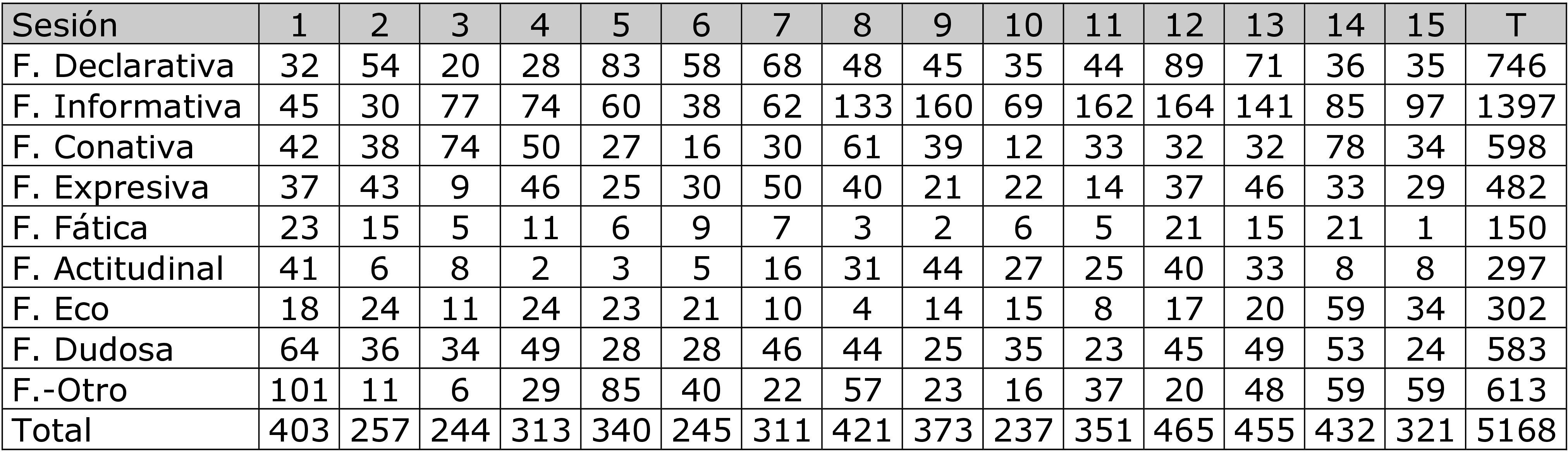 tabla-22_c