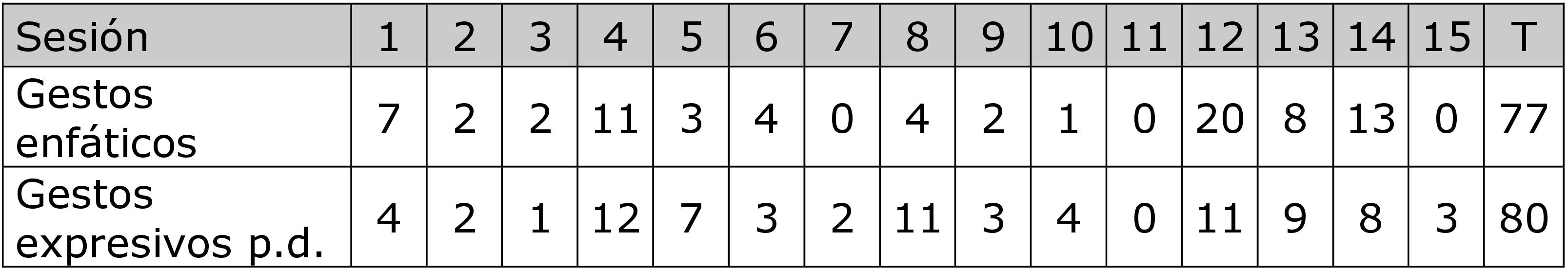 tabla-61_c
