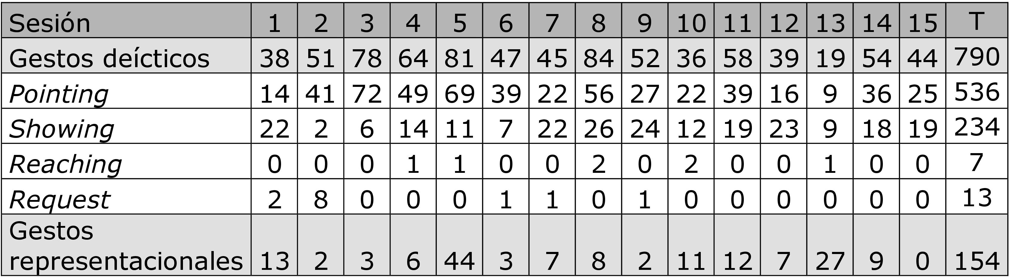 tabla-42_c