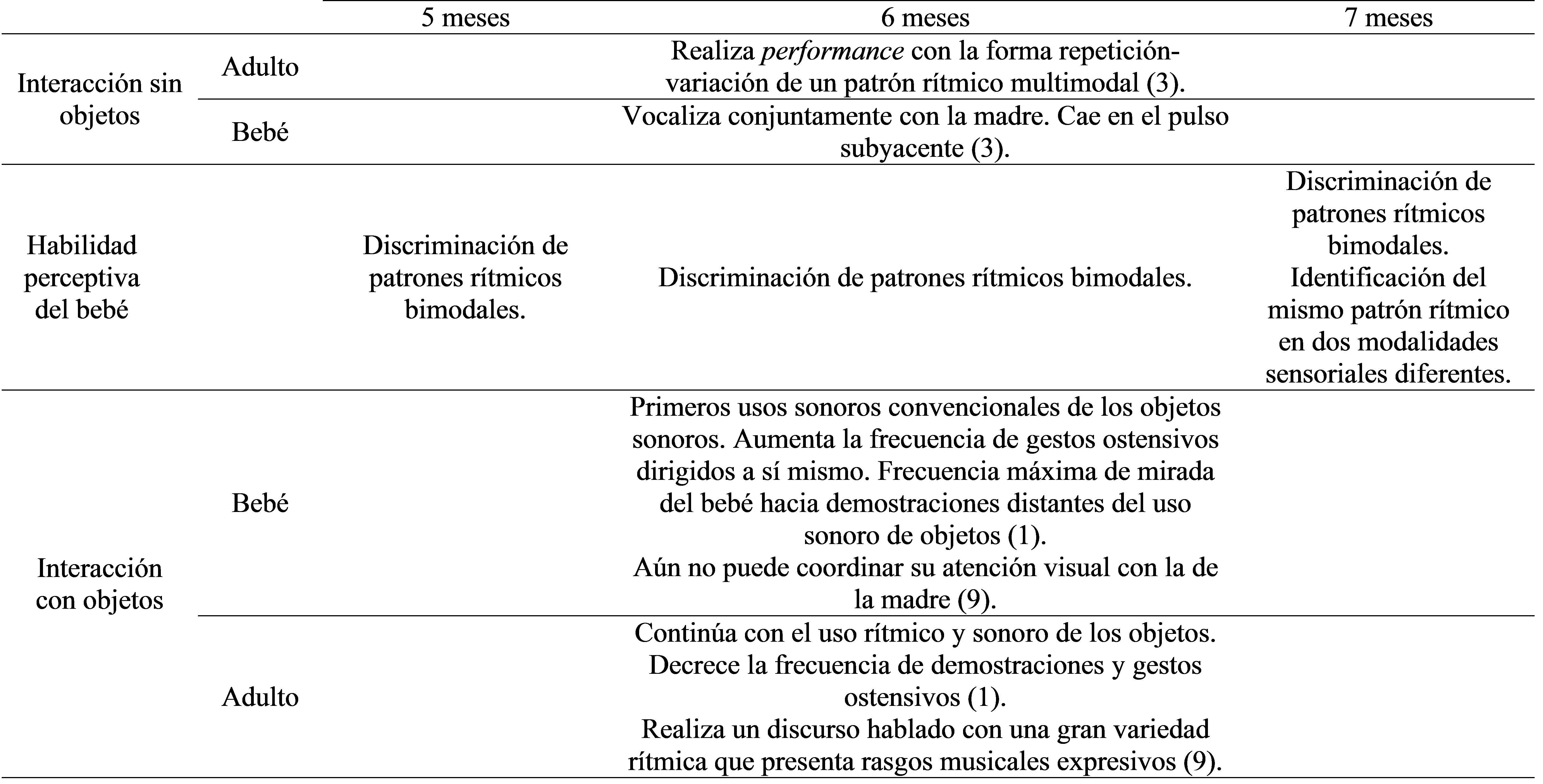 Tabla 1-2