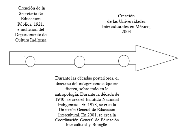 diagramflujo cap2