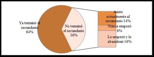 graf2cap8