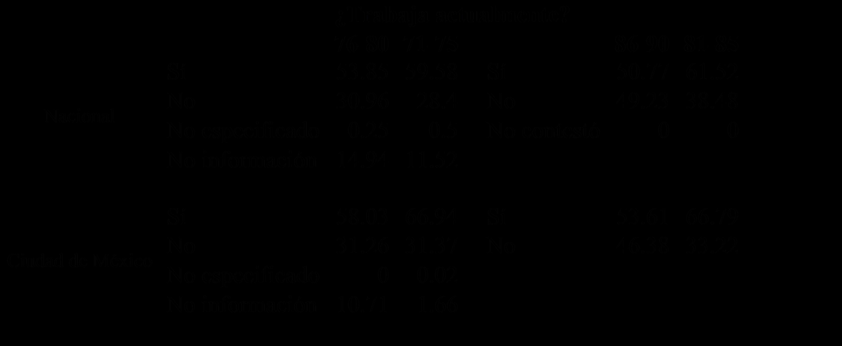 tab2cap4